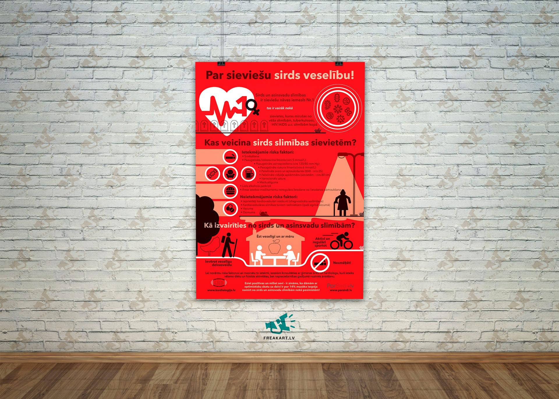 Par sieviešu sirds veselību! infografikas plakāta dizains.