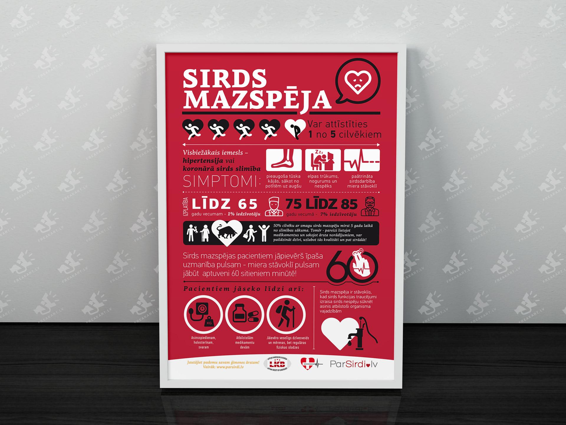 Infografika dizaina izstrāde plakātam par sirds mazpējas faktiem.